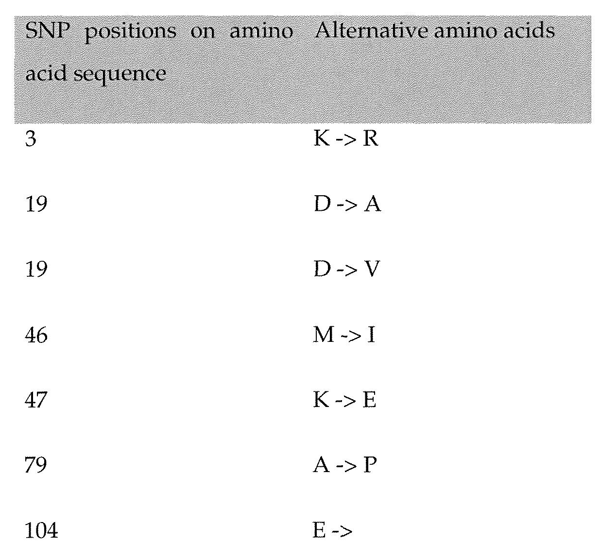 Figure imgf000466_0001