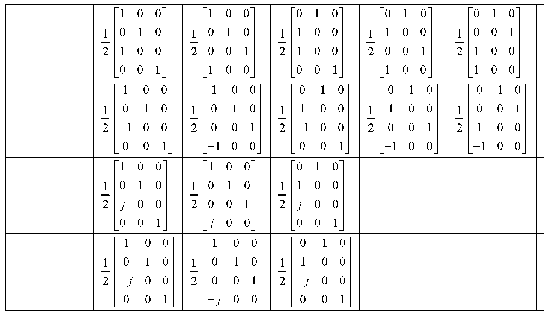 Figure 112010009825391-pat01069