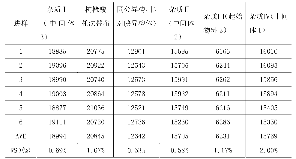 Figure CN104459004AD00151