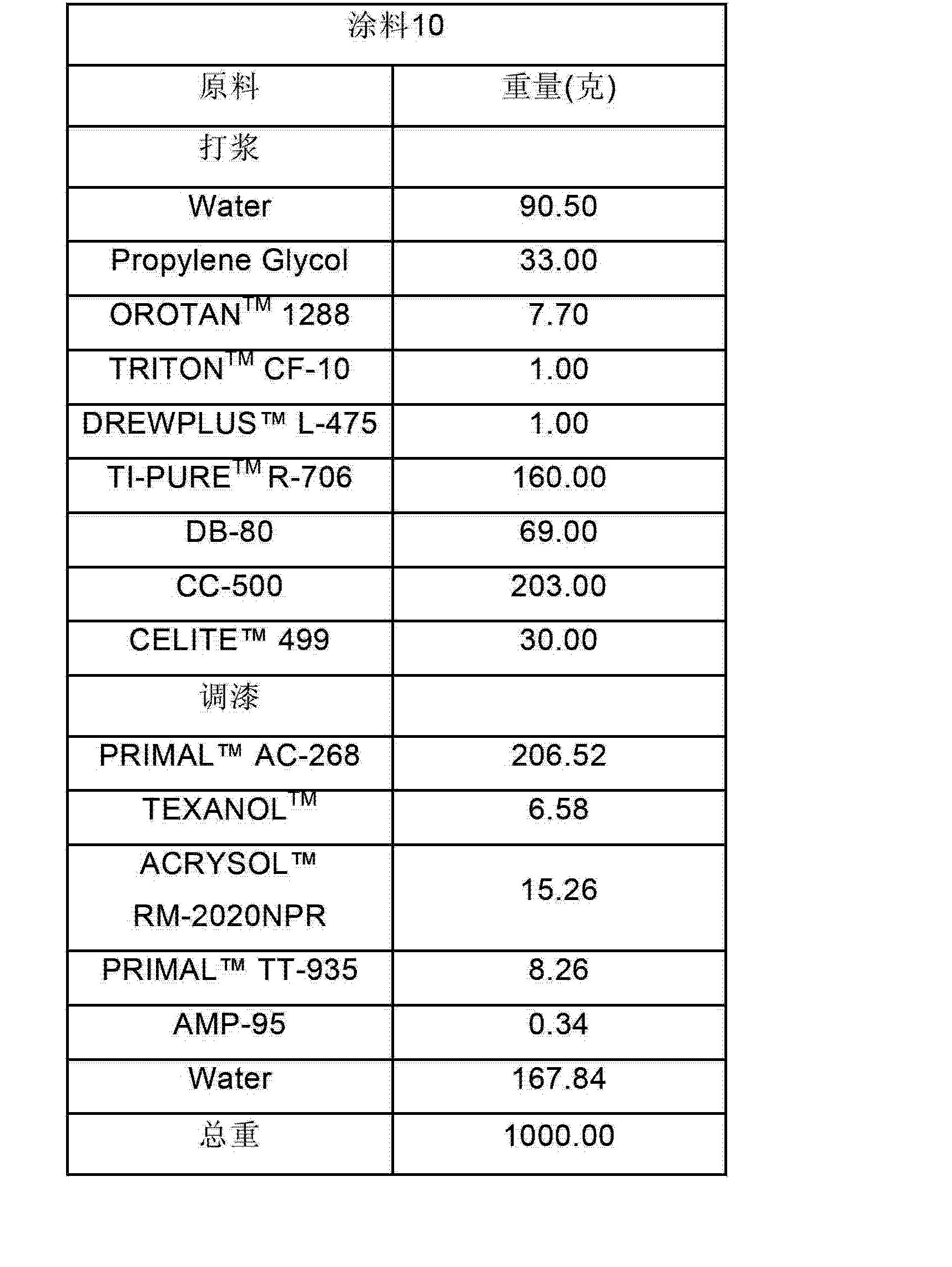 Figure CN102108232BD00191