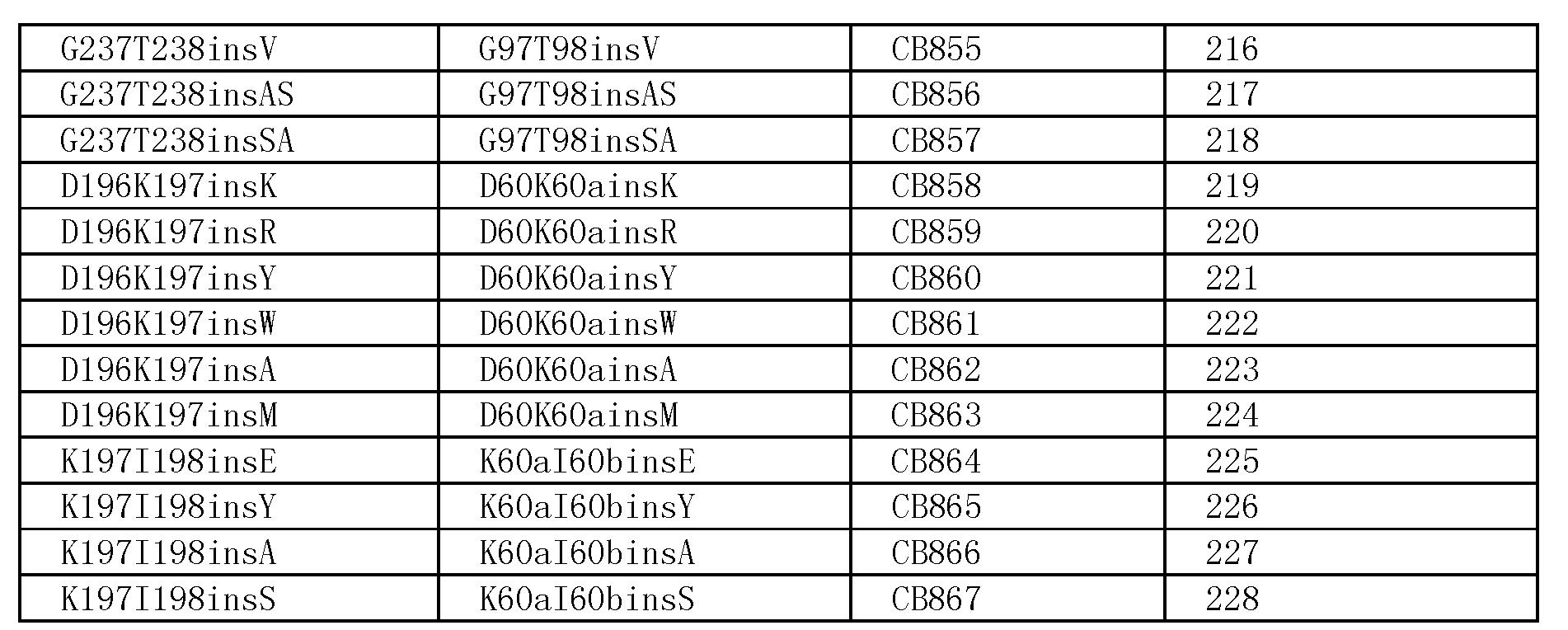 Figure CN101743309BD00591
