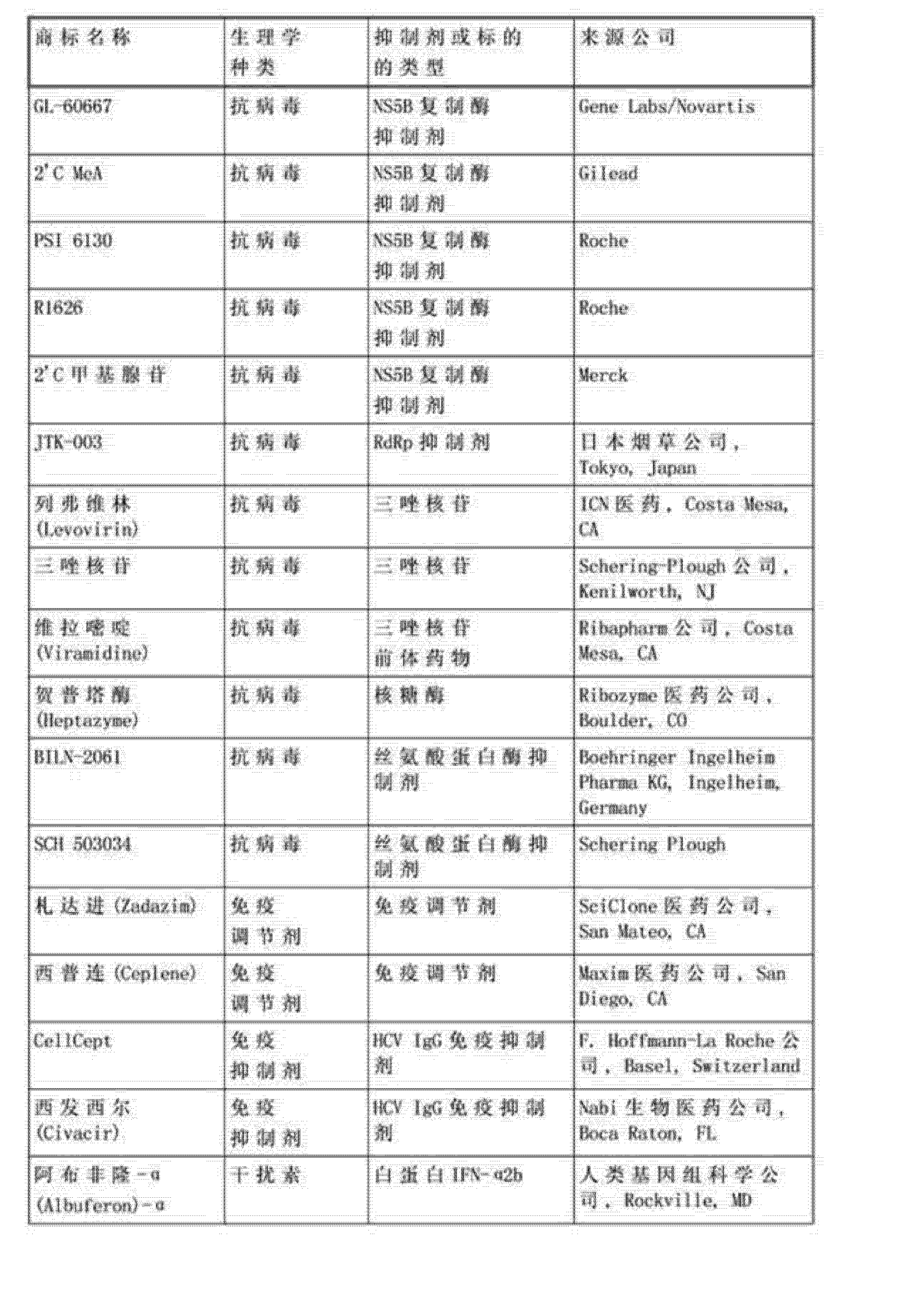 Figure CN102378762AD00401
