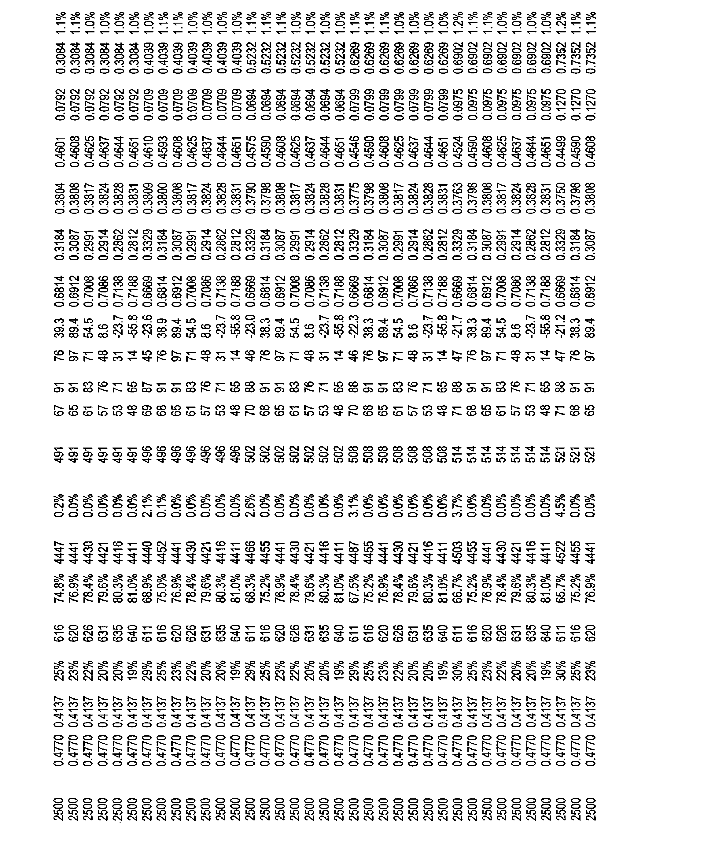 Figure CN101821544BD01311