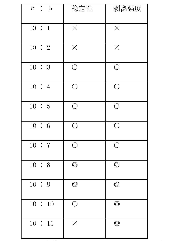 Figure CN101594735BD00061