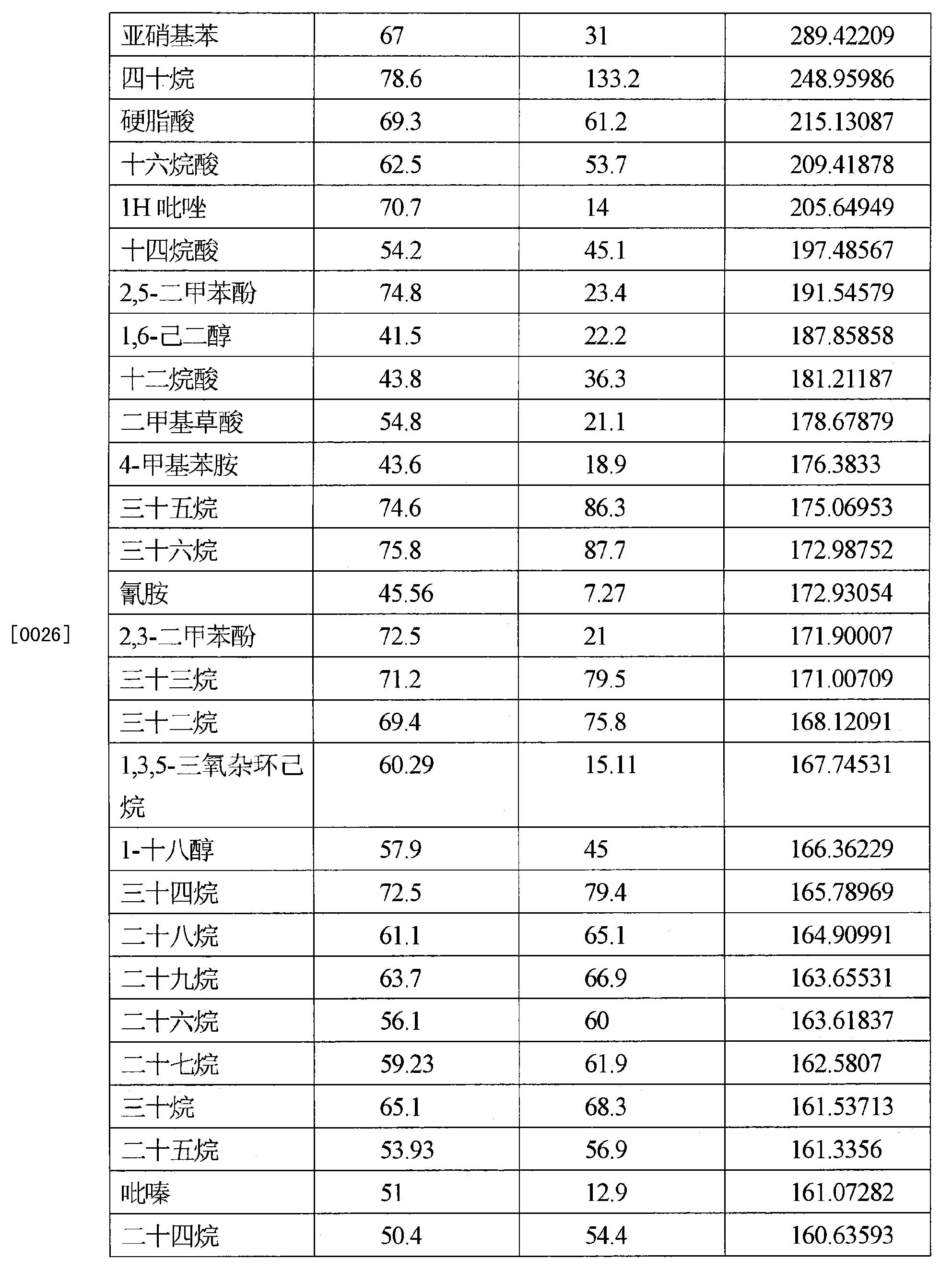 Figure CN105594009AD00071