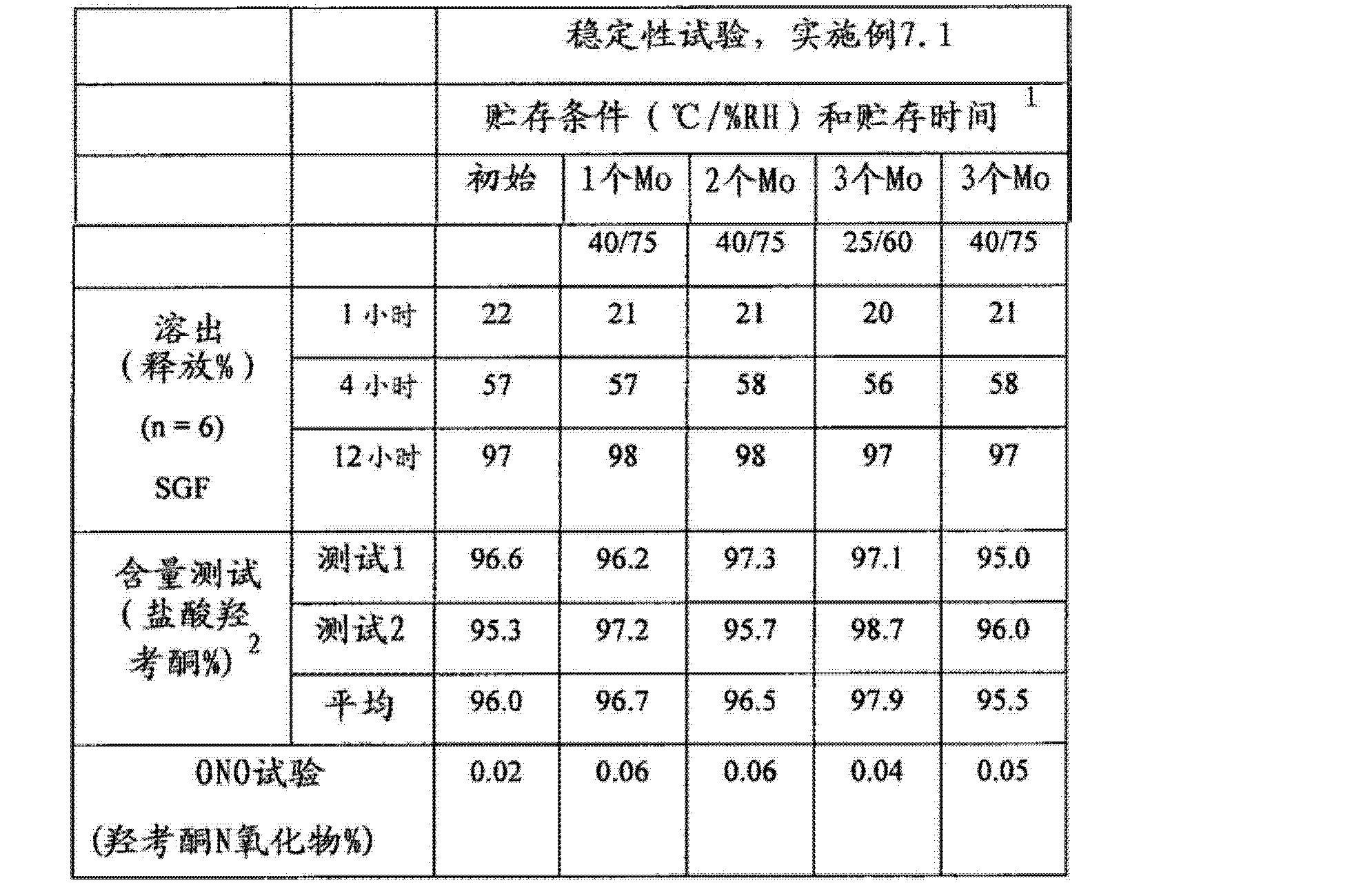 Figure CN102688241AD00691