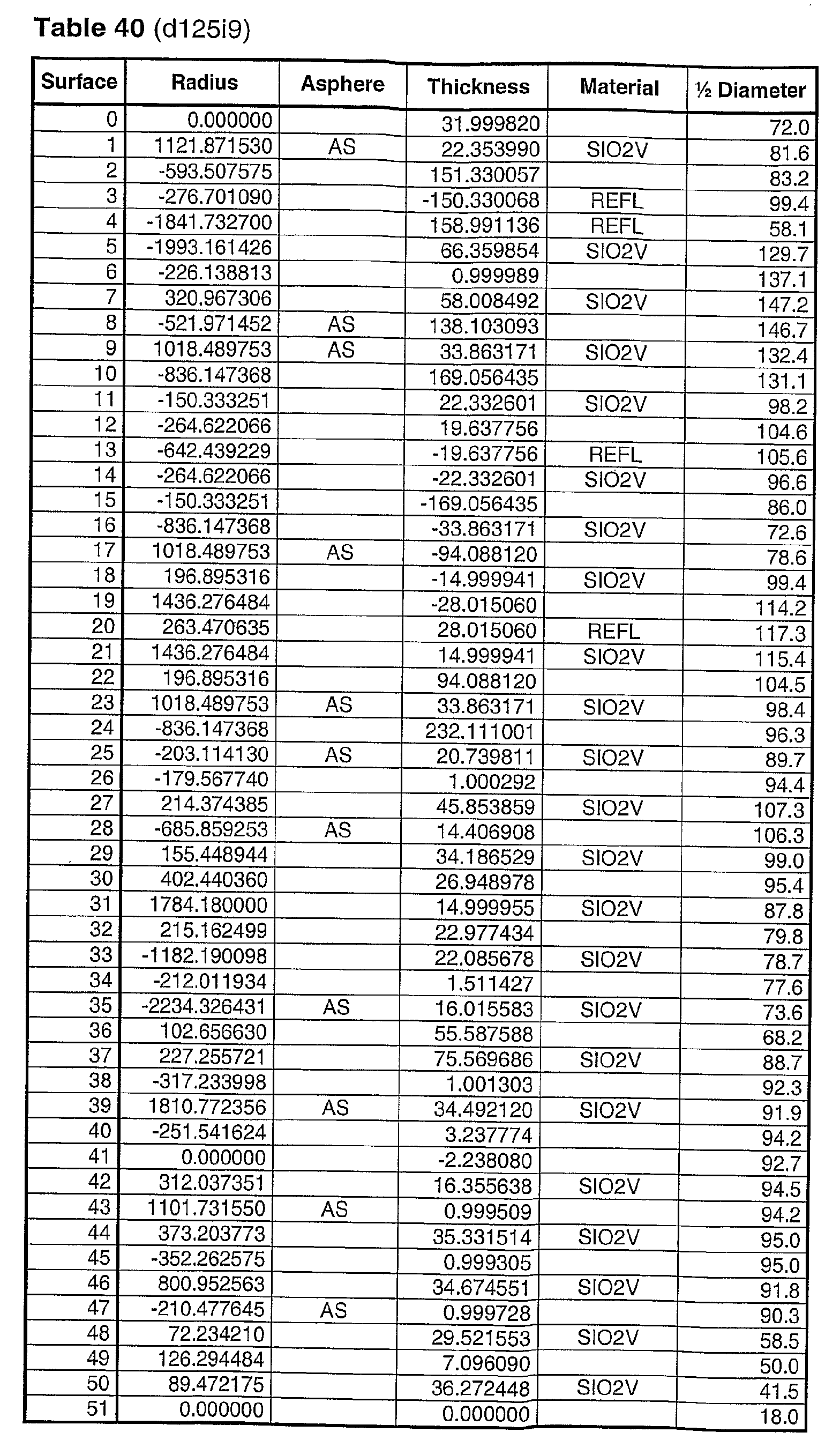 Figure 112012001788764-pat00061