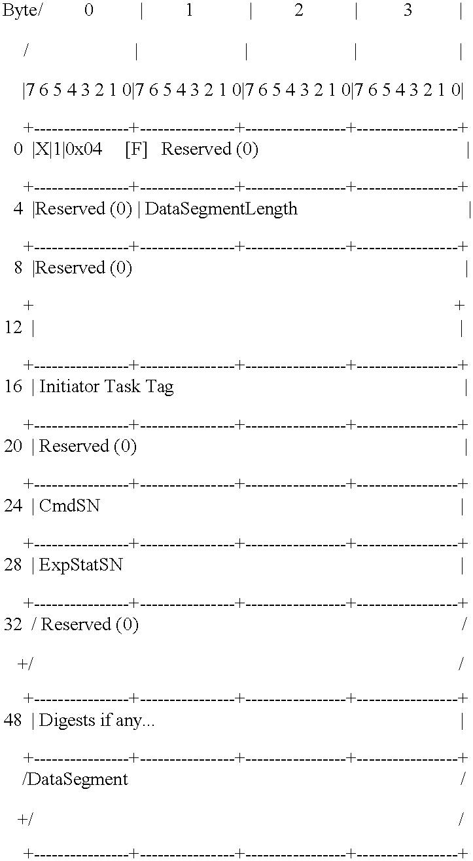 Figure US20020029281A1-20020307-C00003