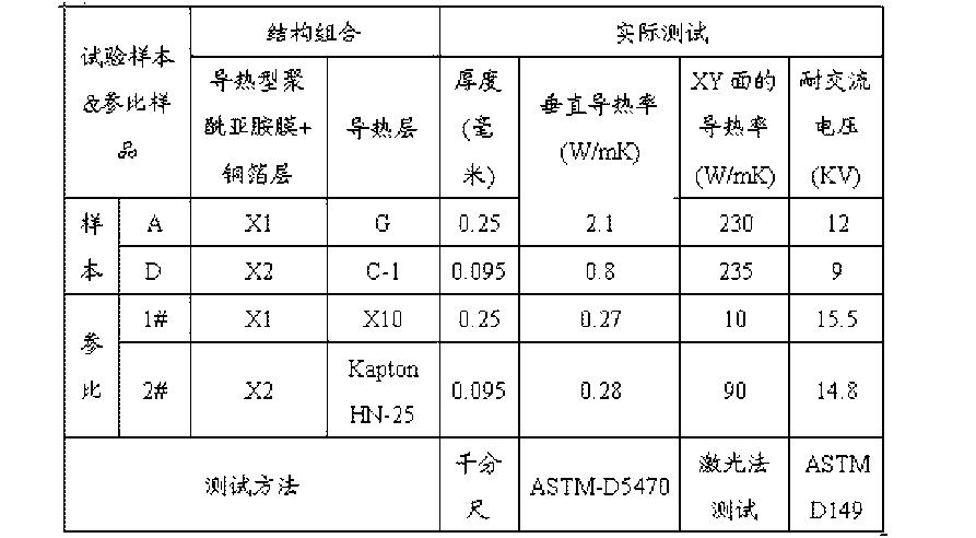 Figure CN102602076BD00111