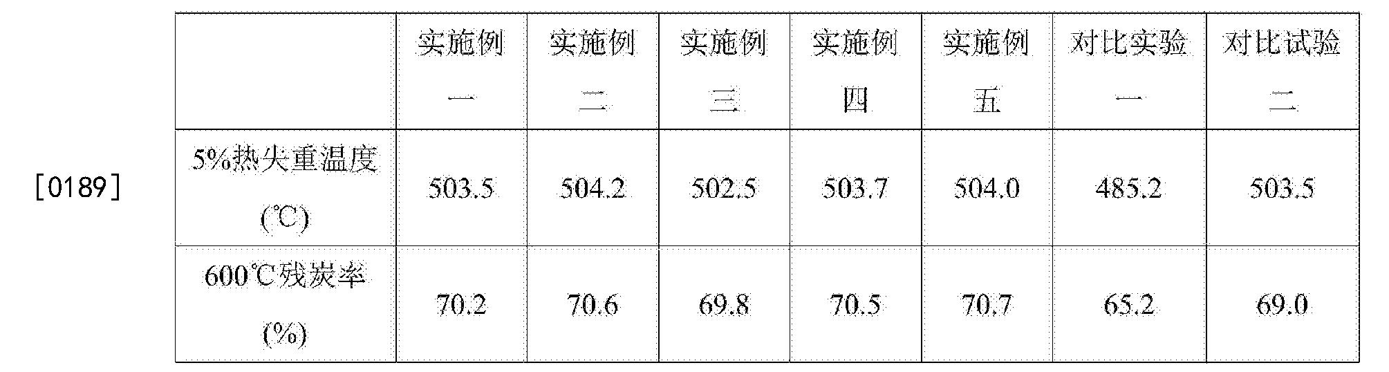 Figure CN104829837BD00231