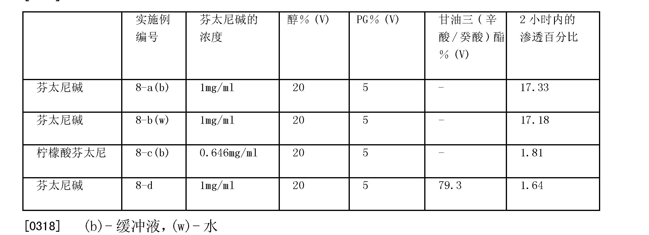 Figure CN101378735BD00341