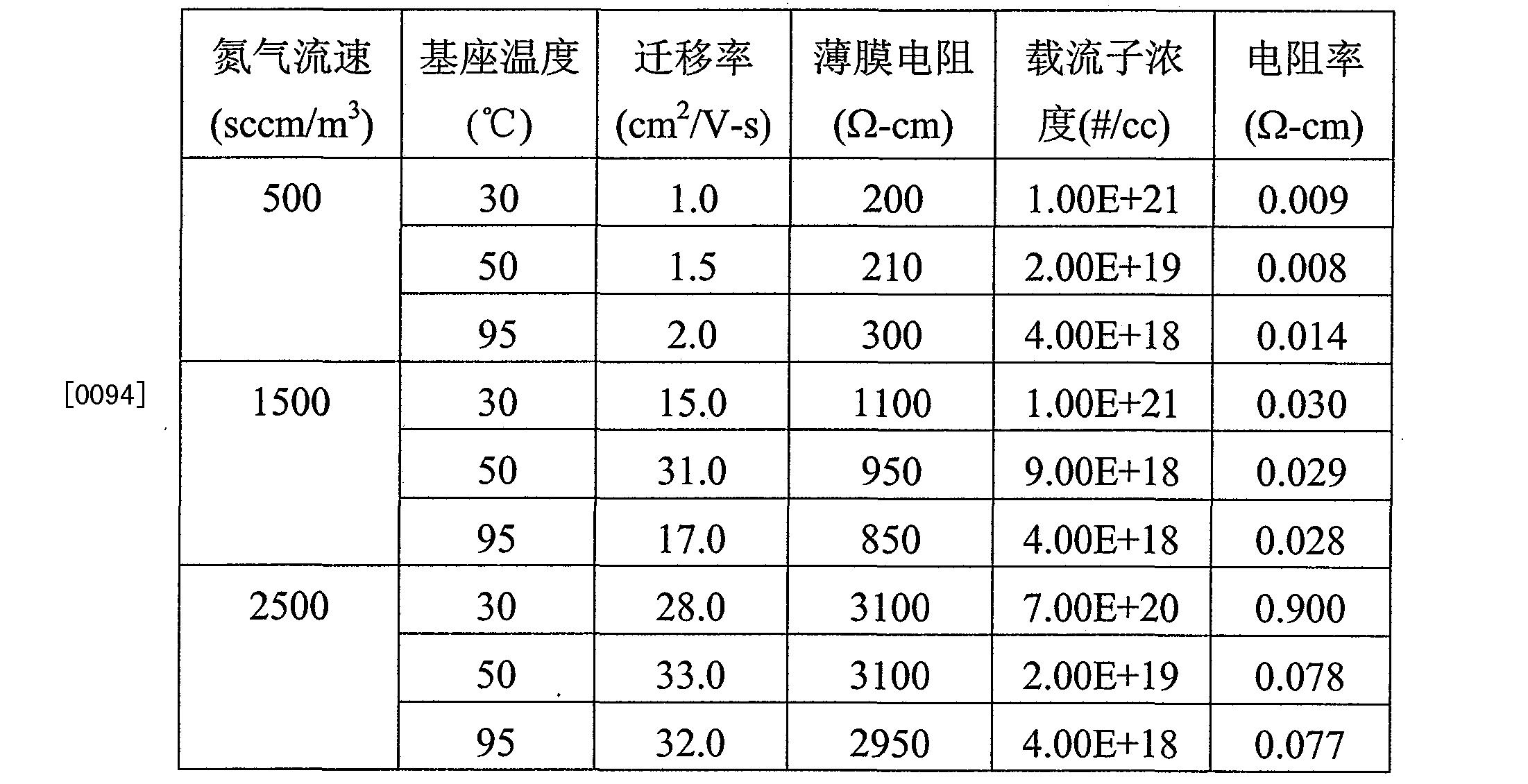Figure CN101803028BD00212