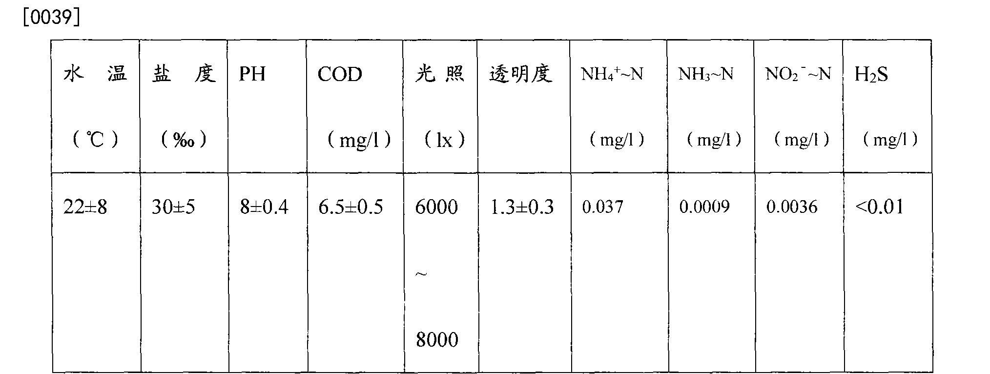 Figure CN103548722BD00063
