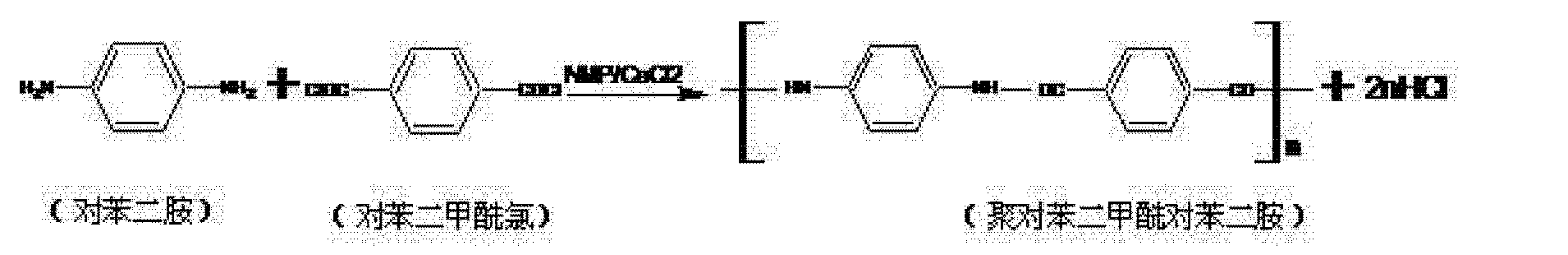 Figure CN102251306AD00041