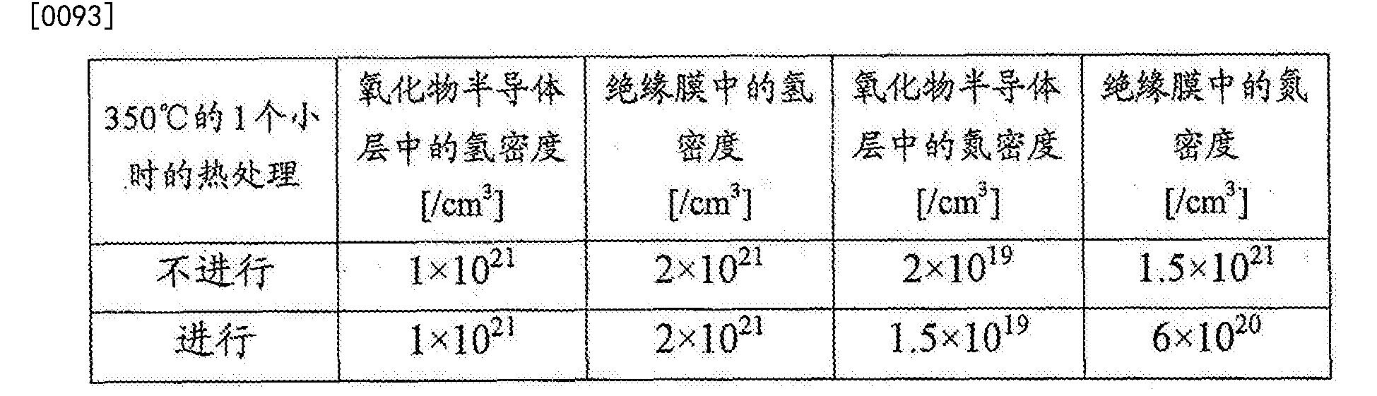 Figure CN104124280BD00101