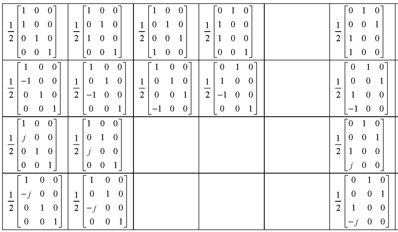 Figure 112010009825391-pat00925