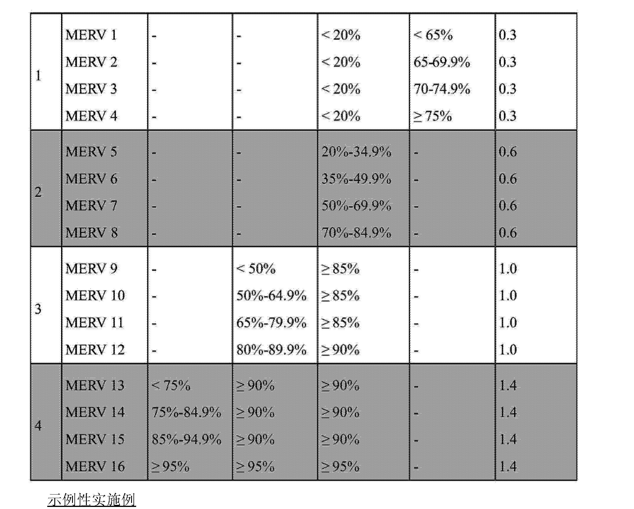 Figure CN103874793AD00171