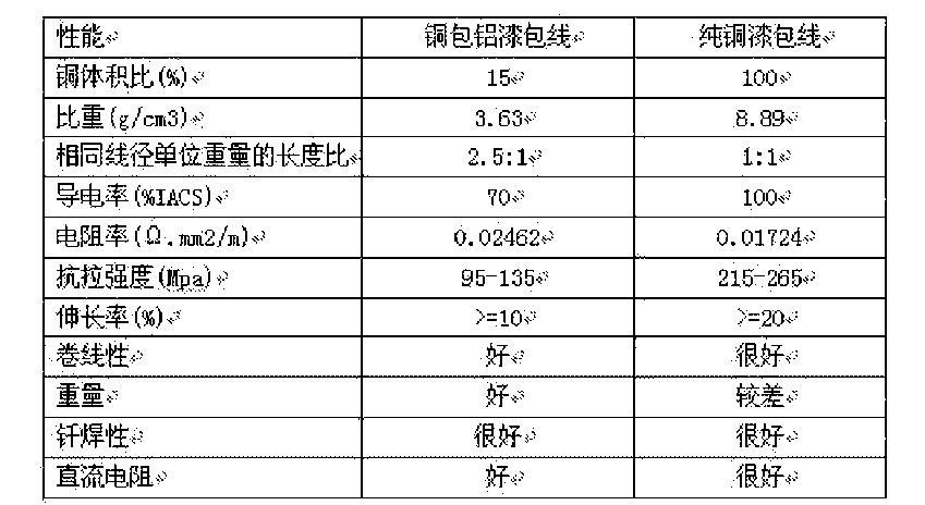 Figure CN204761177UD00041
