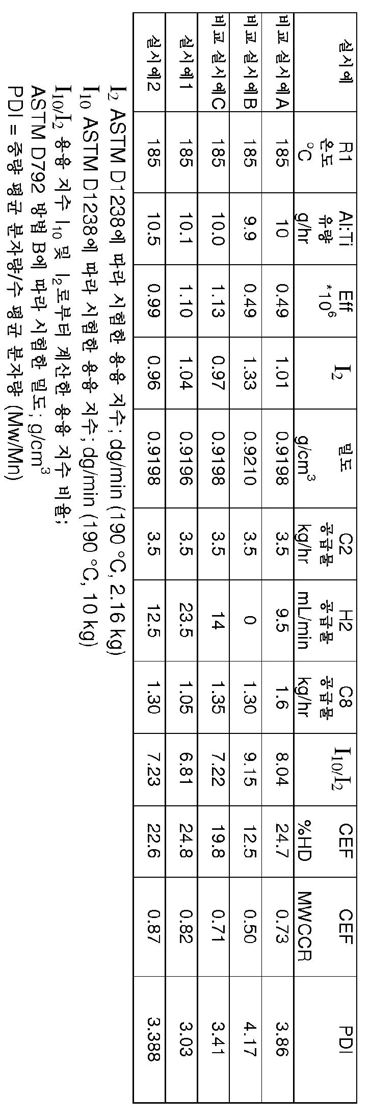 Figure 112013119378603-pct00002