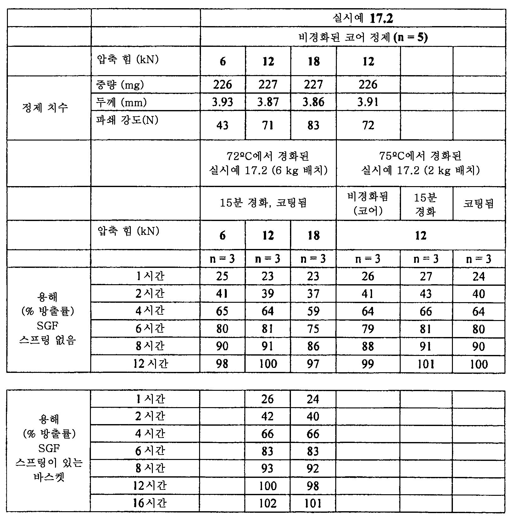 Figure 112011082183604-pat00088