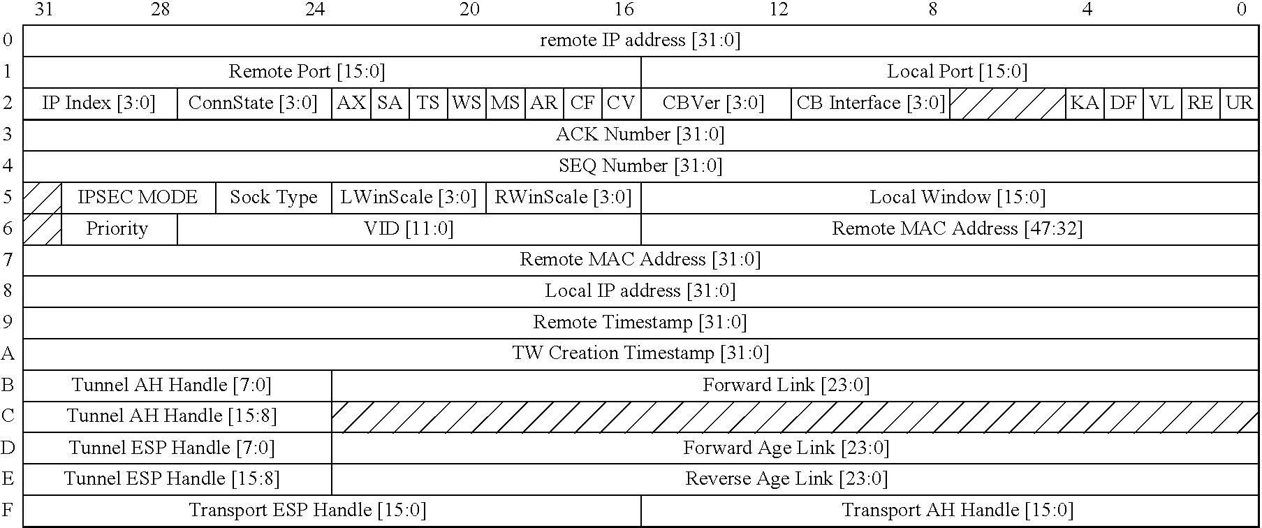 Figure US07535913-20090519-C00011