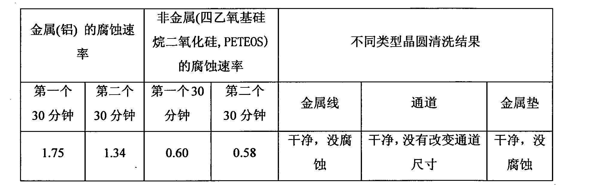 Figure CN101827927BD00081