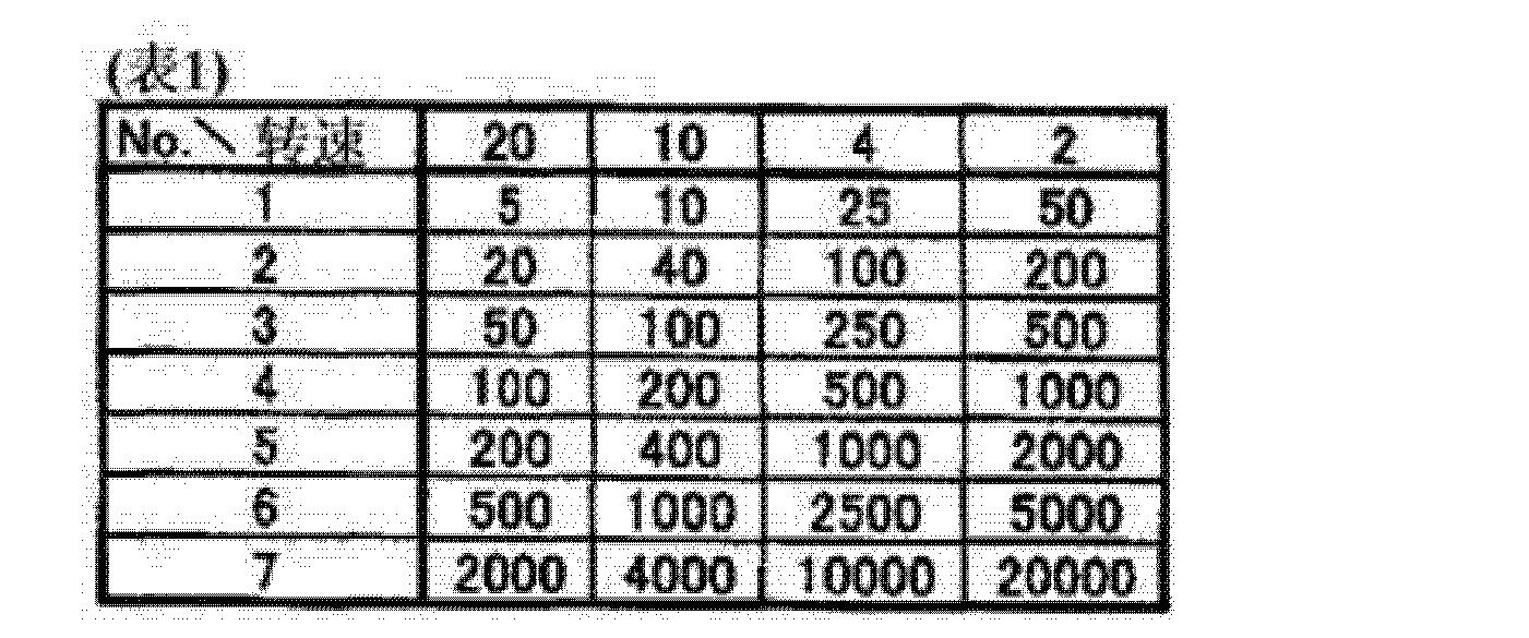Figure CN103874739AD00141