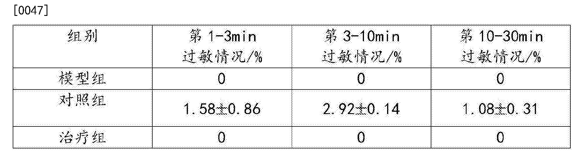 Figure CN108392445AD00063