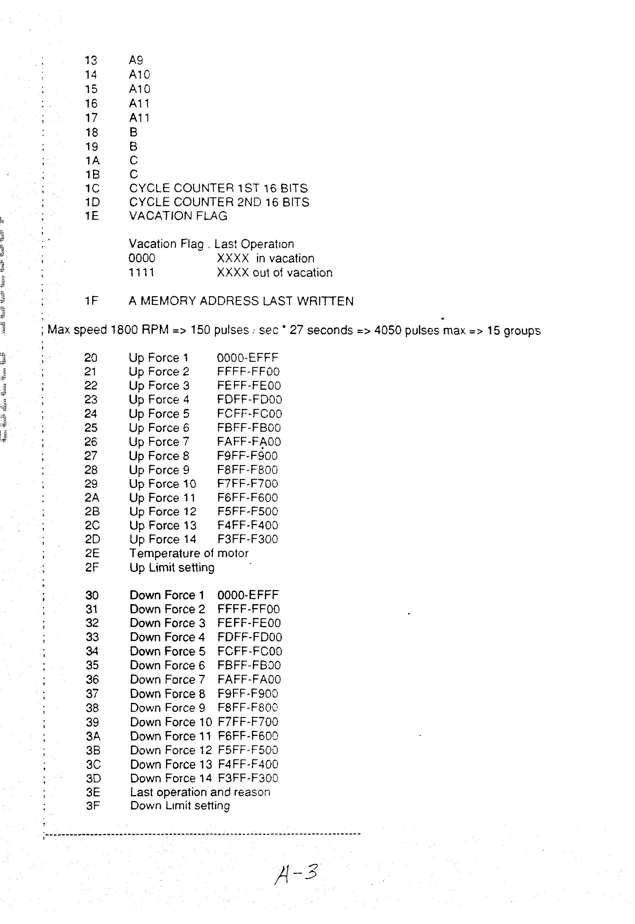 Figure US20030025470A1-20030206-P00003
