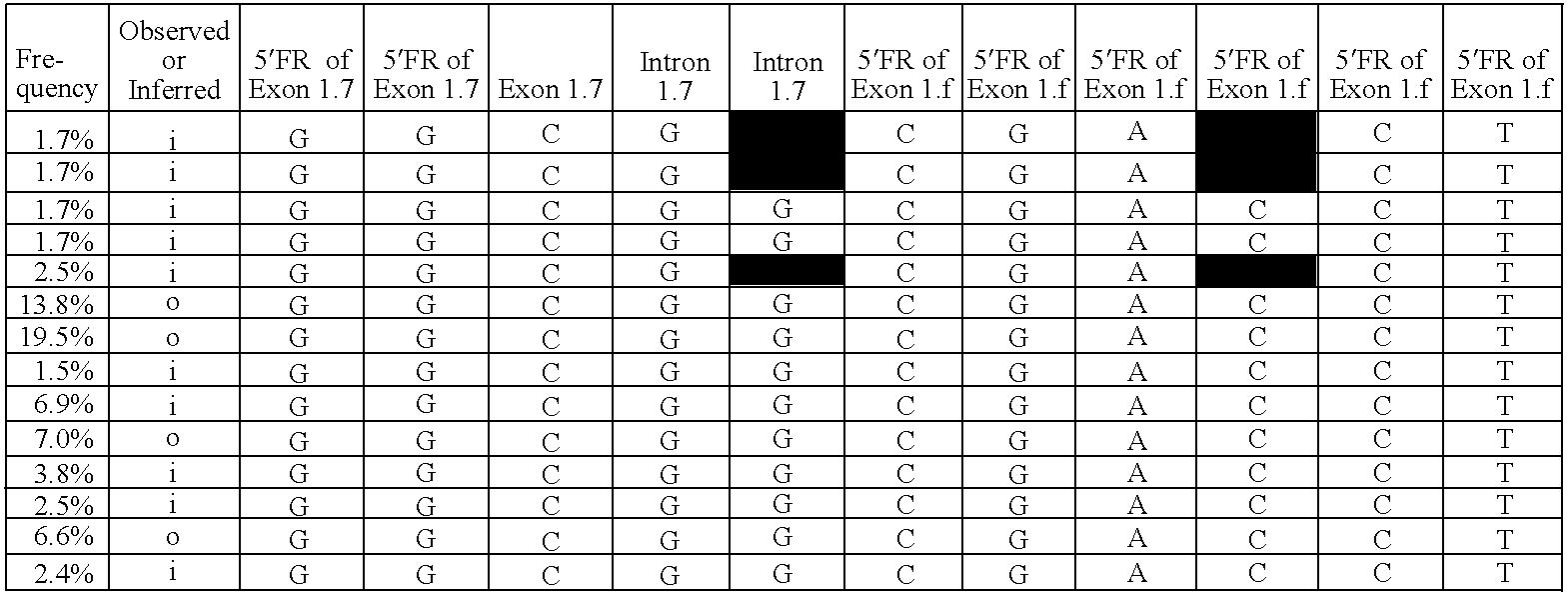 Figure US07485711-20090203-C00036