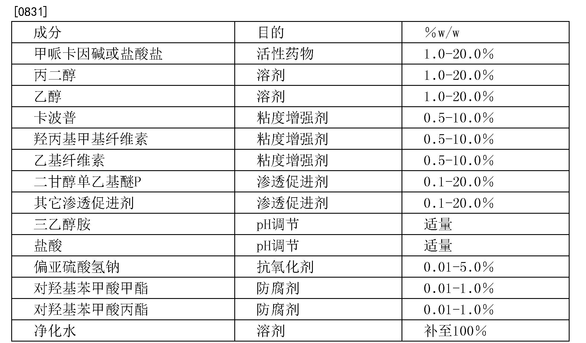 Figure CN103491778BD00931