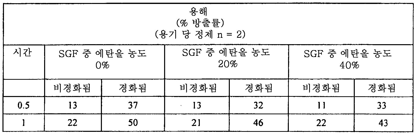 Figure 112011082183604-pat00005