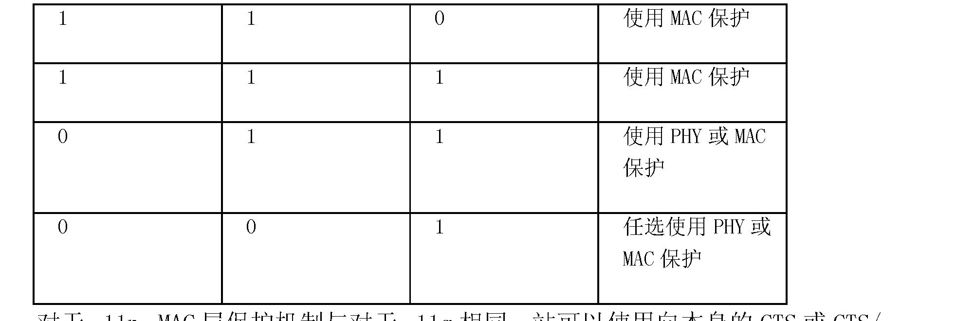 Figure CN1655555BD00161