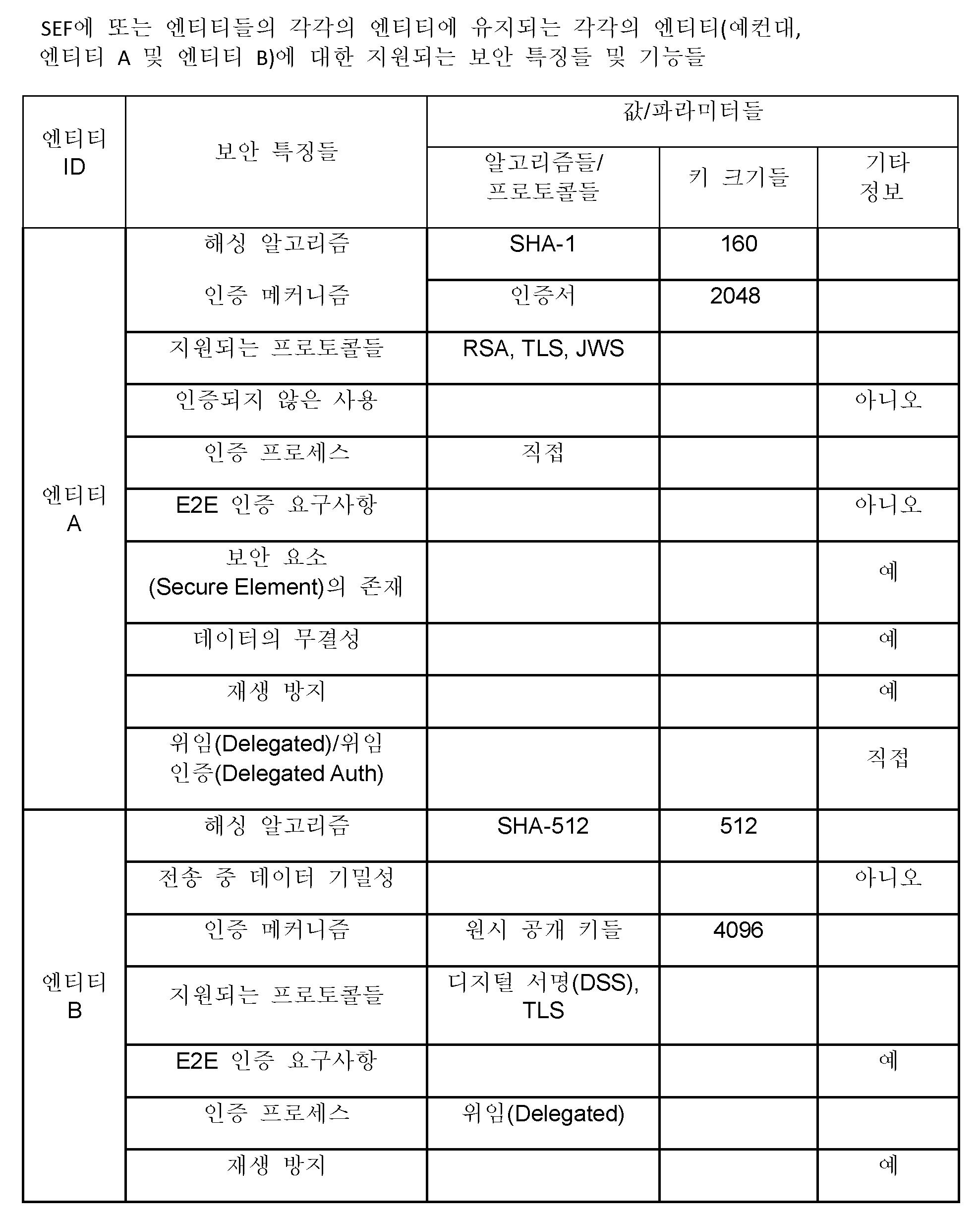 Figure 112017101180126-pct00003