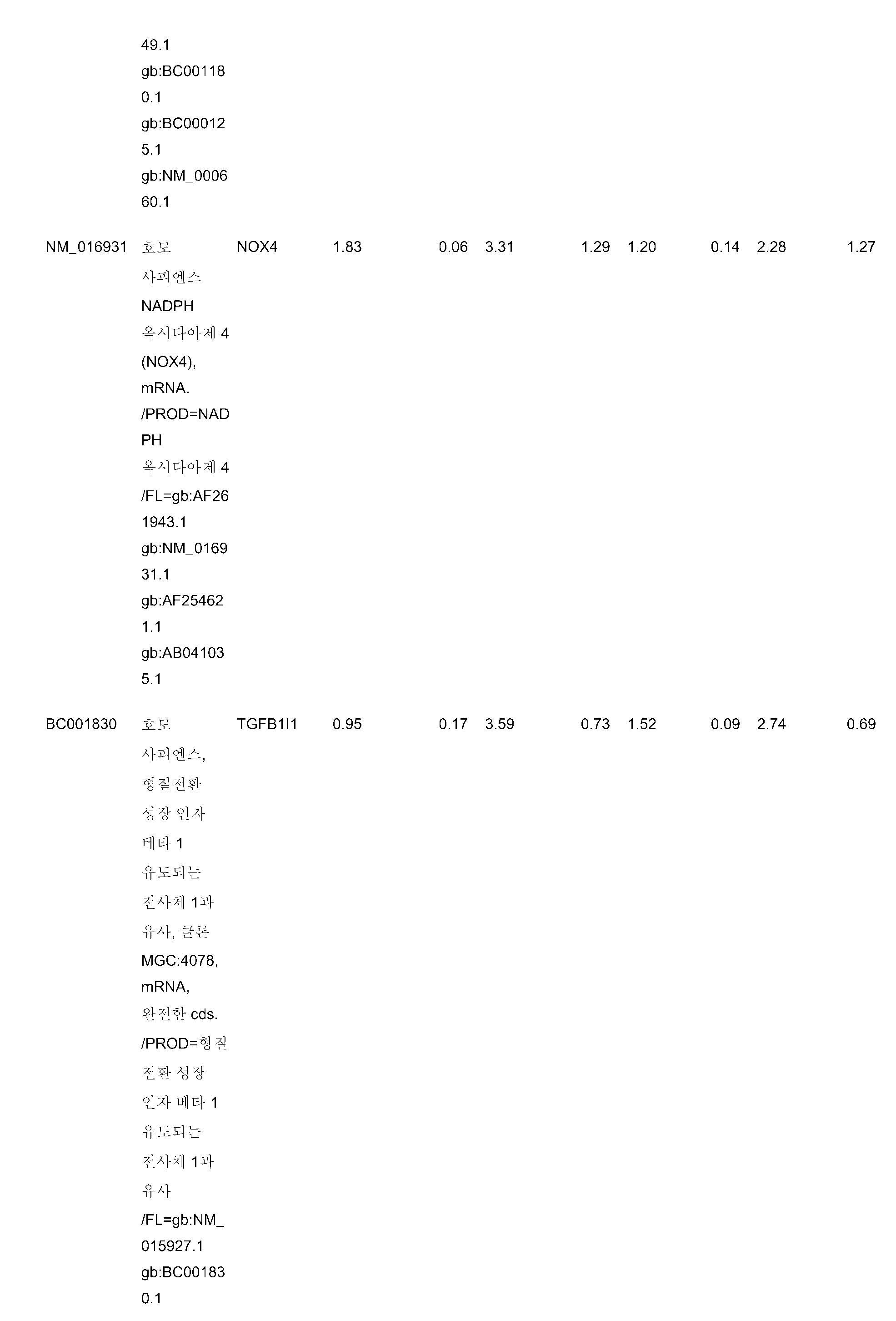 Figure pct00043