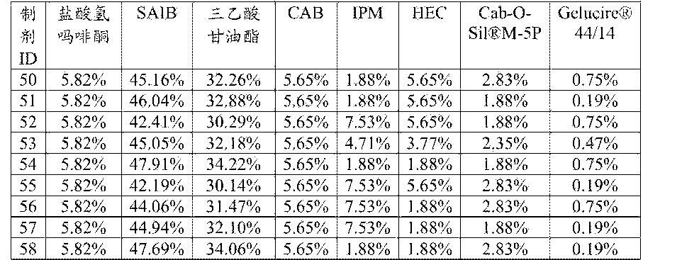Figure CN105120659AD01012
