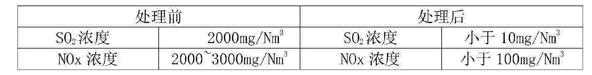 Figure CN106178725AD00061