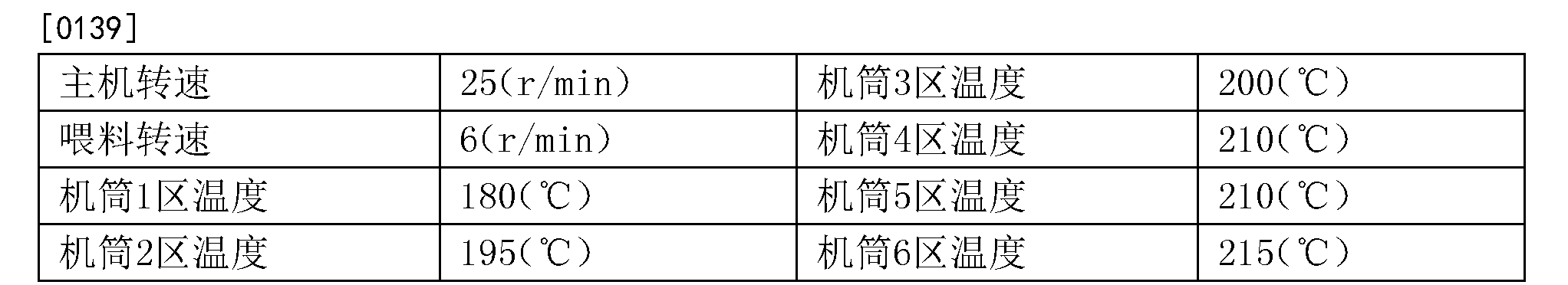 Figure CN104723635BD00142