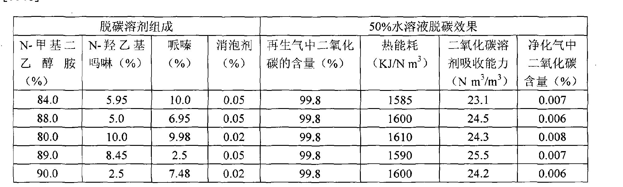 Figure CN101816878BD00073