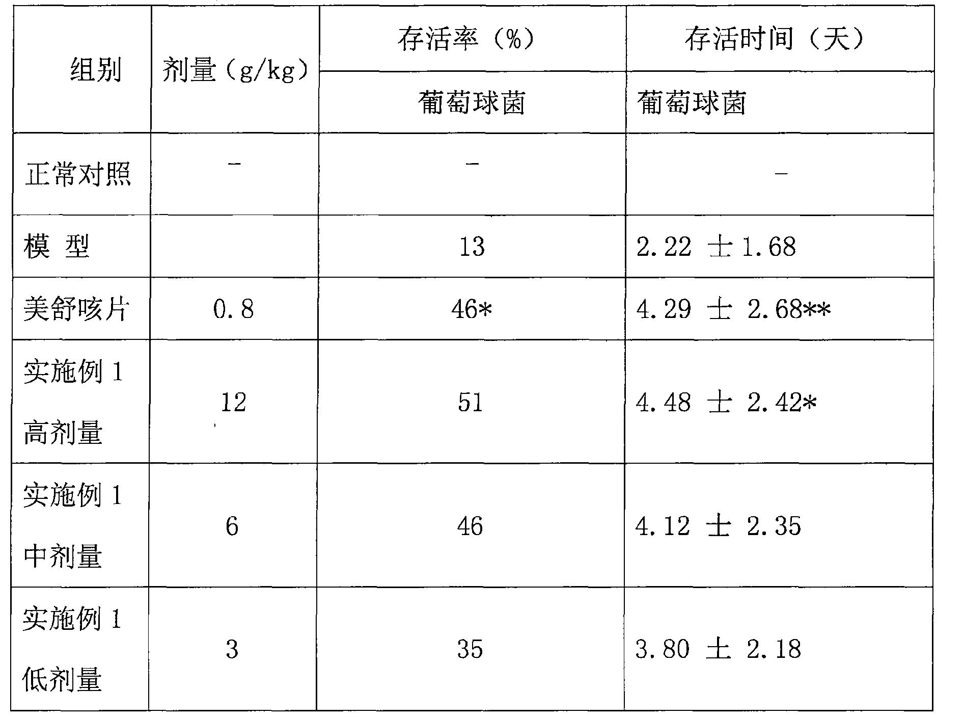 Figure CN106955303AD00112