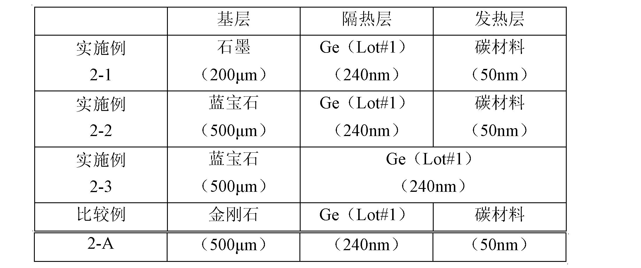 Figure CN102450036BD00201