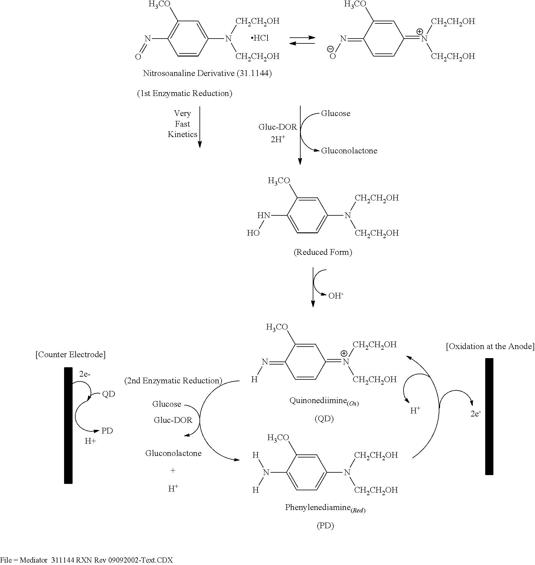 Figure US08211379-20120703-C00001
