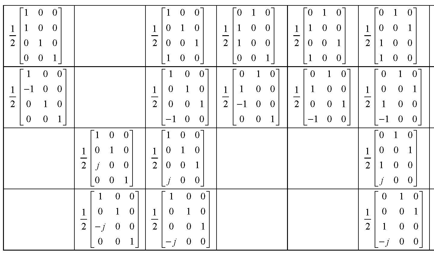Figure 112010009825391-pat01289