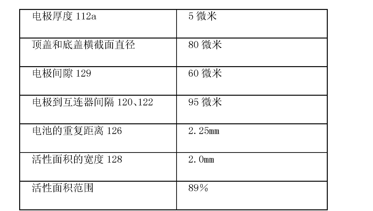Figure CN101496214BD00161