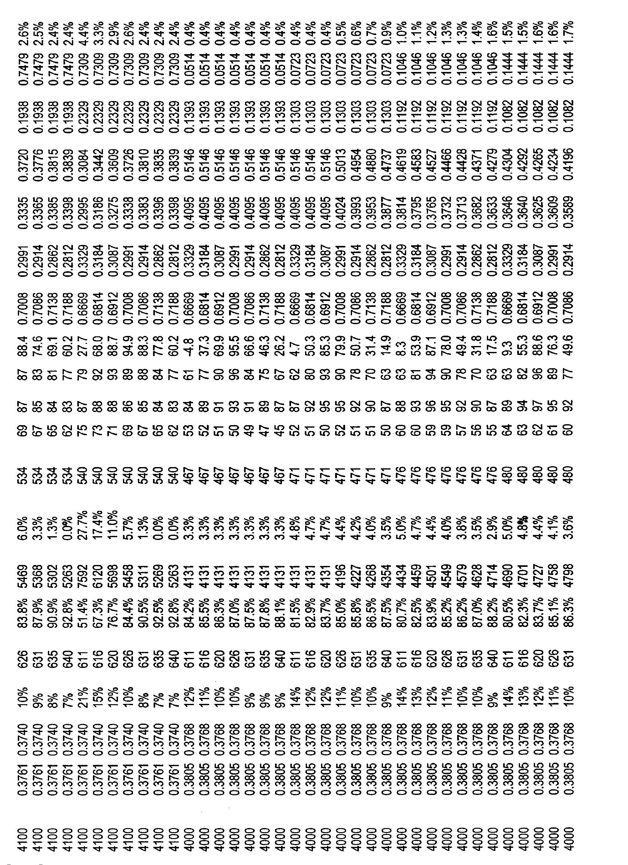 Figure CN101821544BD00901