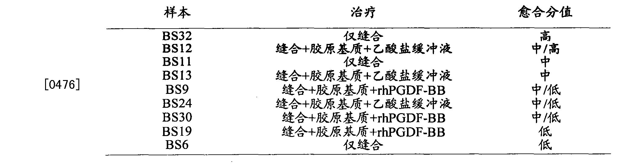 Figure CN102231992BD00541