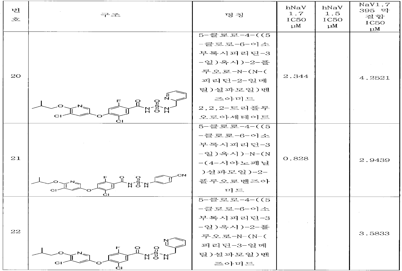 Figure 112015011690175-pct00169