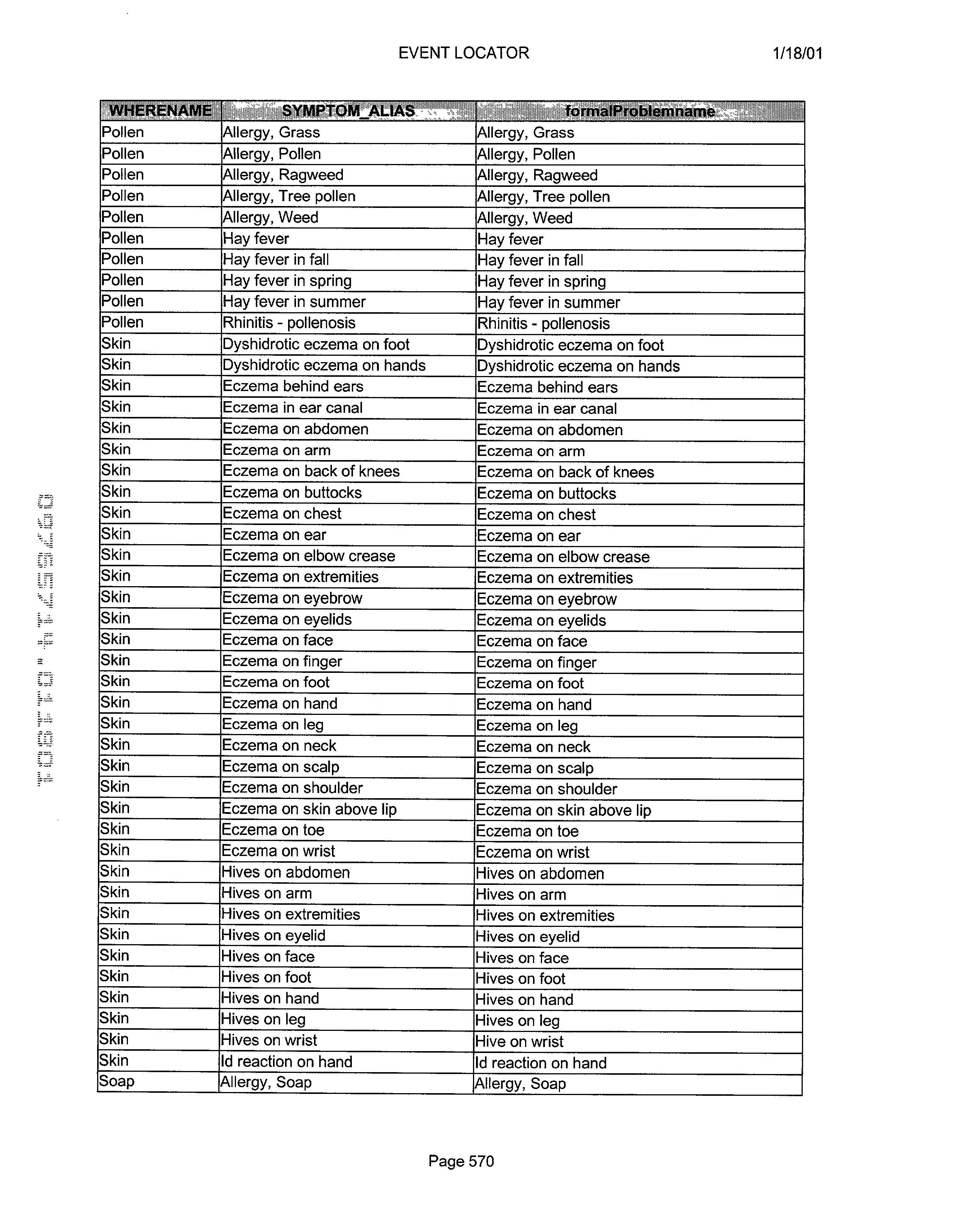 Figure US20030061072A1-20030327-P00571