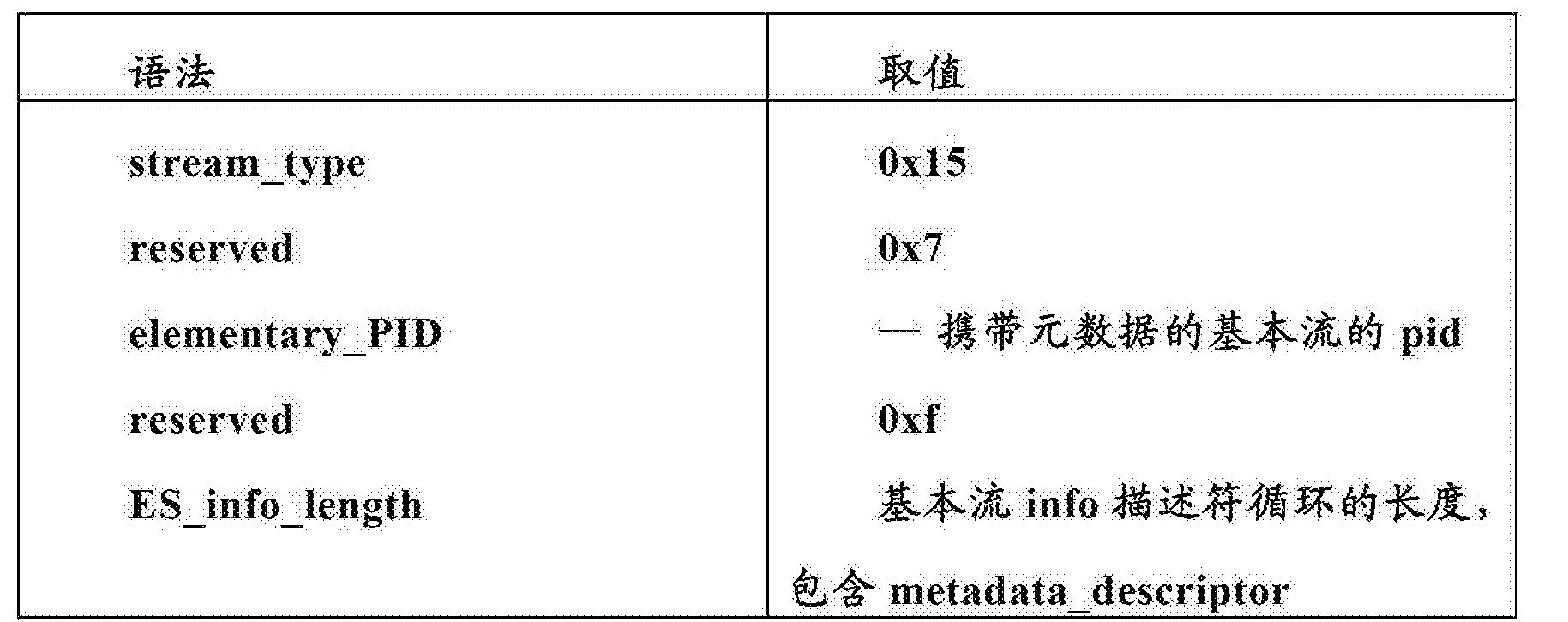 Figure CN102882845BD00381