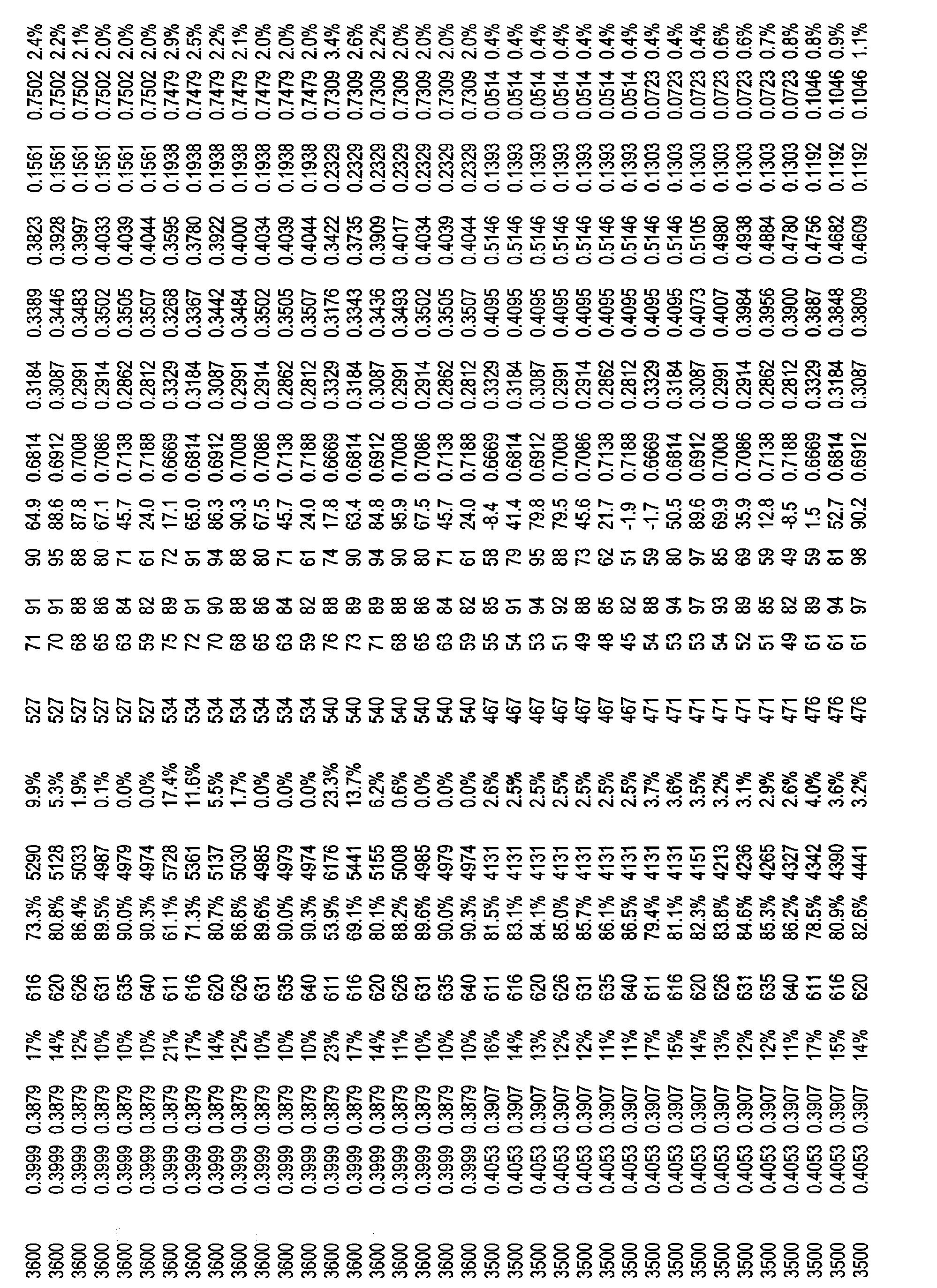Figure CN101821544BD01031